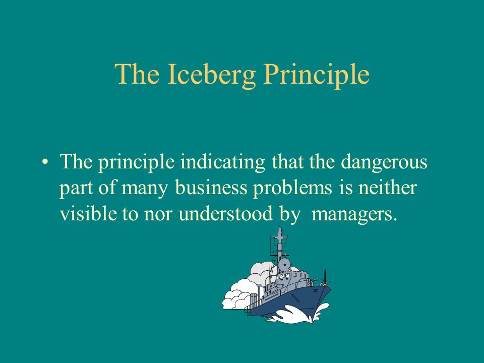 The Iceberg Principle The principle indicating that the dangerous part of many business problems is neither visible to nor understood by managers.