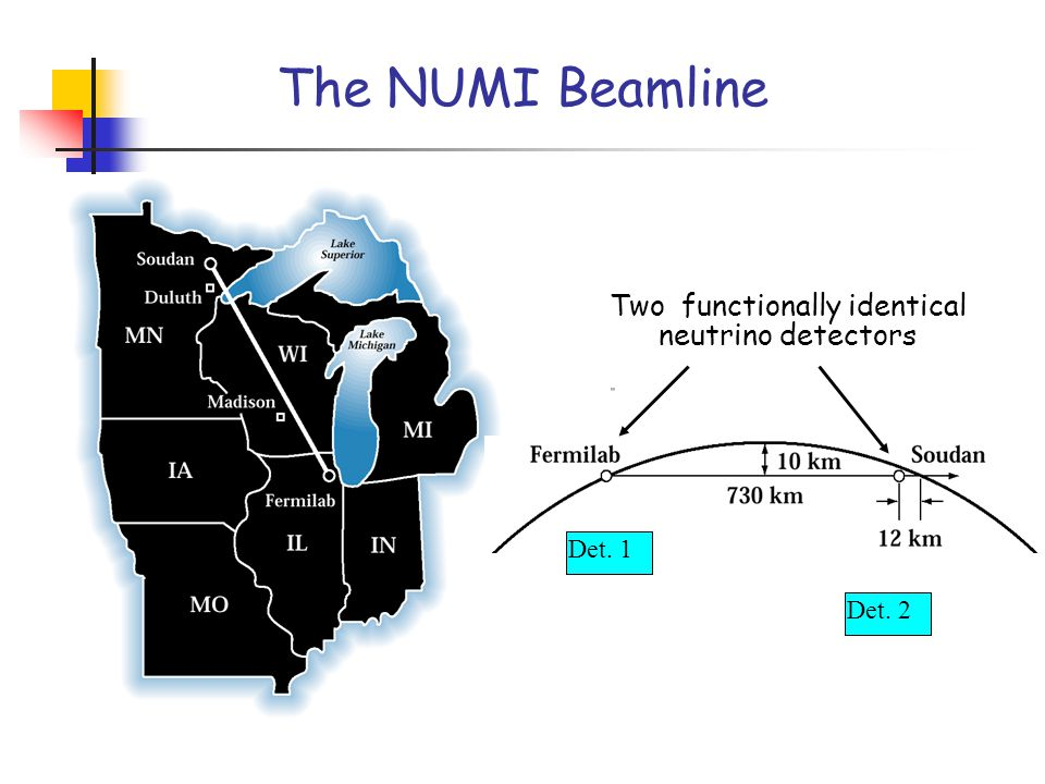 Det. 2 The NUMI Beamline Two functionally identical neutrino detectors Det. 1