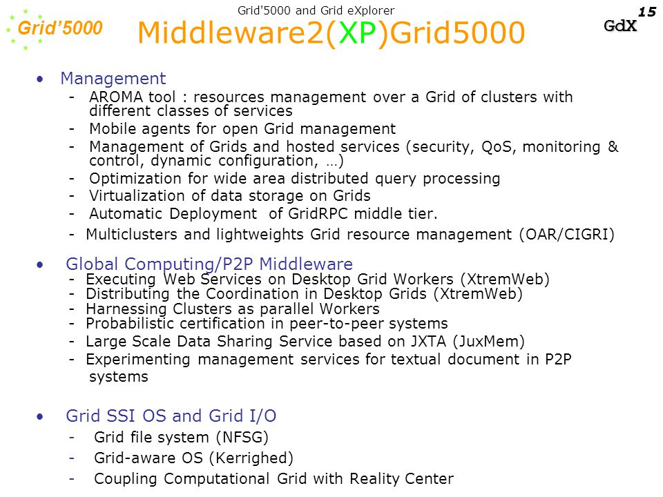 Grid'5000 GdX Grid 5000 and Grid eXplorer 15 Middleware2(XP)Grid5000 Management -AROMA tool : resources management over a Grid of clusters with different classes of services -Mobile agents for open Grid management -Management of Grids and hosted services (security, QoS, monitoring & control, dynamic configuration, …) -Optimization for wide area distributed query processing -Virtualization of data storage on Grids -Automatic Deployment of GridRPC middle tier.