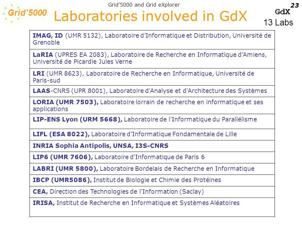 Grid'5000 GdX Grid'5000 and Grid eXplorer 23 IMAG, ID (UMR 5132), Laboratoire d'Informatique et Distribution, Université de Grenoble LaRIA (UPRES EA 2