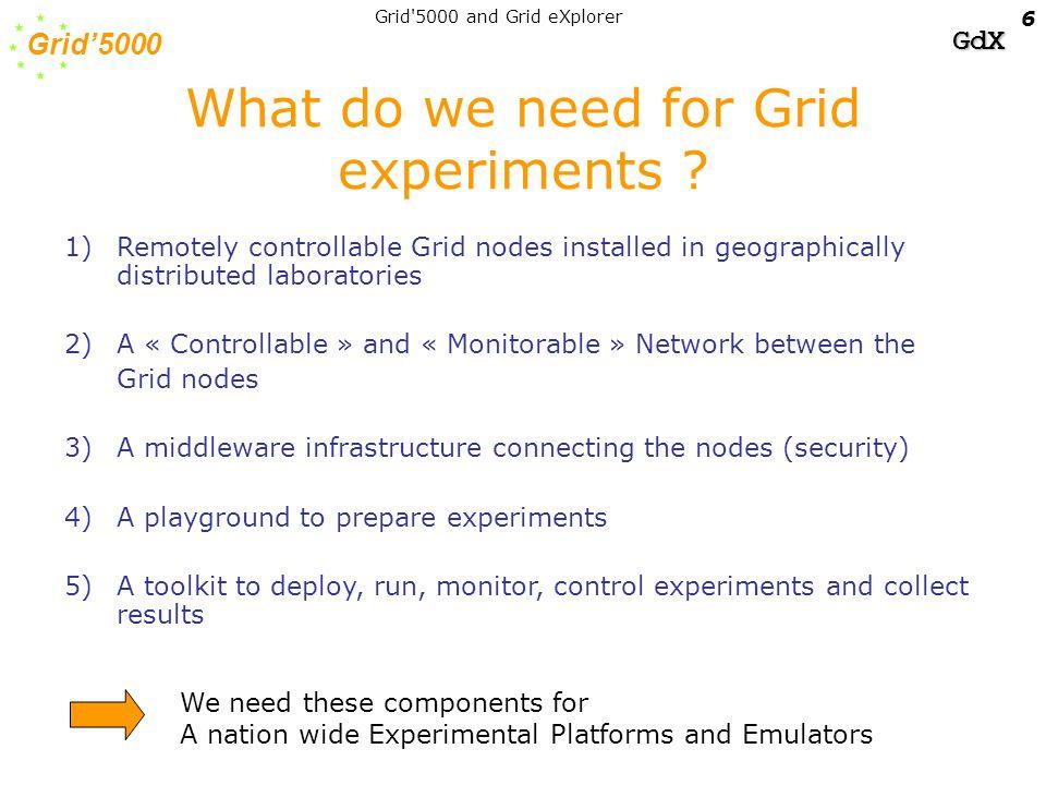 Grid'5000 GdX Grid 5000 and Grid eXplorer 27 Q&A