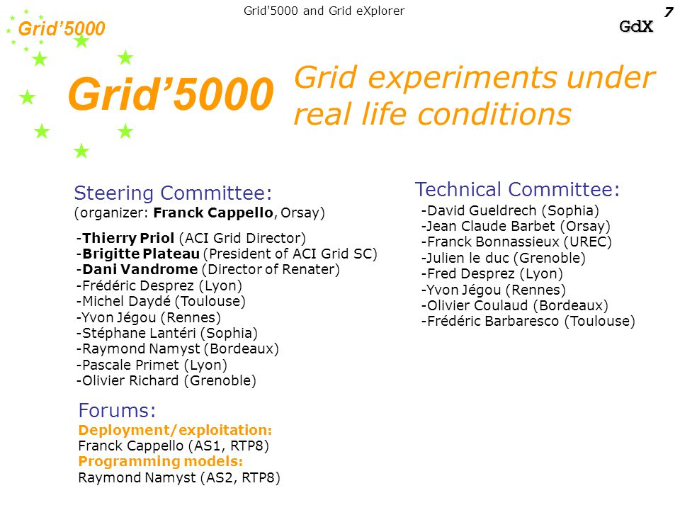 Grid'5000 GdX Grid 5000 and Grid eXplorer 18 Applications(XP)Grid5000 Multi-parametric applications - ACI GRID-TLSE Project : expertise site for sparse linear algebra - Climate modeling and Global Change -DataGène Project : Functional genomic Large scale experimentation of distributed message passing applications –JECS: a JAVA Environment for Computational Steering Distributed computing and interactive visualization of 3D numerical simulations (Caiman and Oasis project-teams) Collaborative environment Computational Electromagnetism application (JEM3D) –MECAGRID (ACI GRID project, Smash project-team) Massively parallel computations in multi-material fluid mechanics Study of numerical algorithms for heterogeneous computing platforms –Grid computing for medical applications (Epidaure project-team) Interoperable medical image registration grid service –Optimal design of complex systems (Coprin project-team) Evaluation of parallel optimization algorithms based on interval analysis techniques Study of load balancing strategies on heterogeneous resources + CFD, astrophysics,… applications + Collaborating tools in virtual 3D environment.