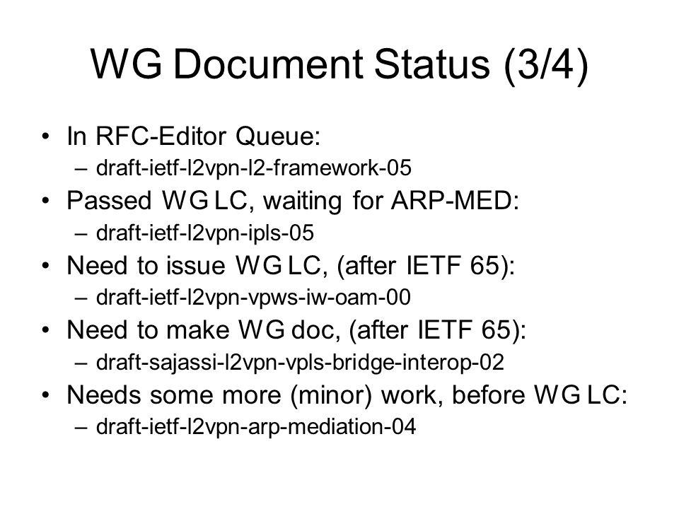 WG Document Status (3/4) In RFC-Editor Queue: –draft-ietf-l2vpn-l2-framework-05 Passed WG LC, waiting for ARP-MED: –draft-ietf-l2vpn-ipls-05 Need to i