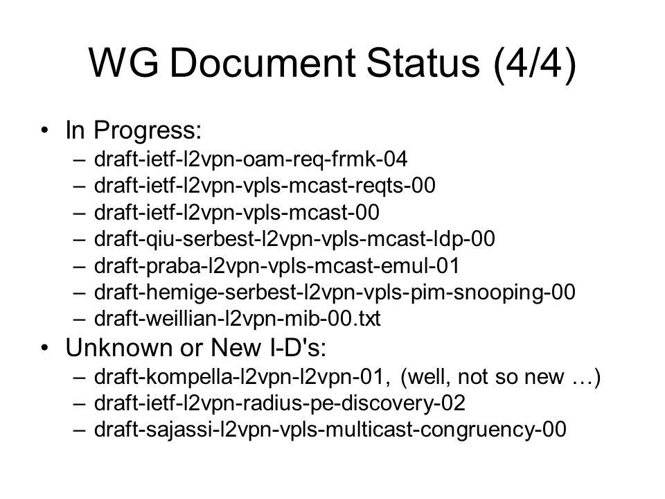 WG Document Status (4/4) In Progress: –draft-ietf-l2vpn-oam-req-frmk-04 –draft-ietf-l2vpn-vpls-mcast-reqts-00 –draft-ietf-l2vpn-vpls-mcast-00 –draft-q