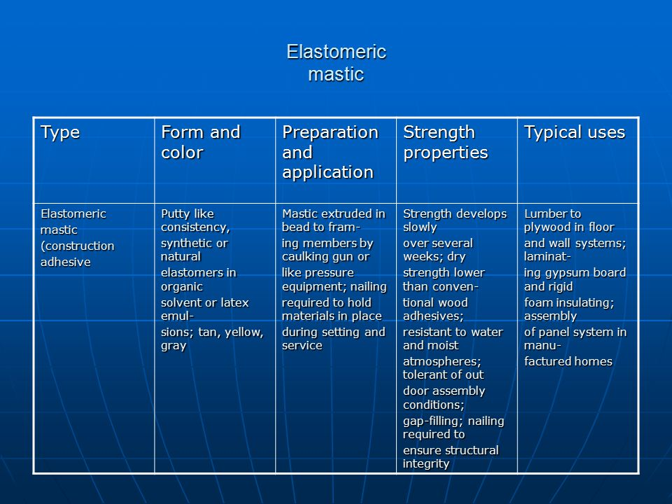 Elastomeric mastic Type Form and color Preparation and application Strength properties Typical uses Elastomericmastic(constructionadhesive Putty like