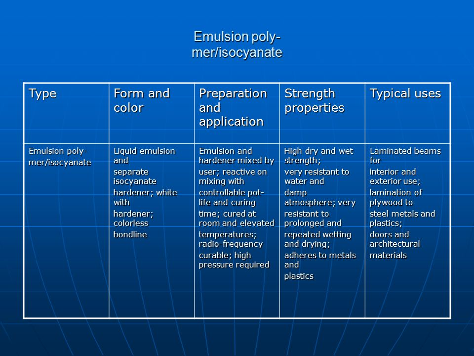Emulsion poly- mer/isocyanate Type Form and color Preparation and application Strength properties Typical uses Emulsion poly- mer/isocyanate Liquid em