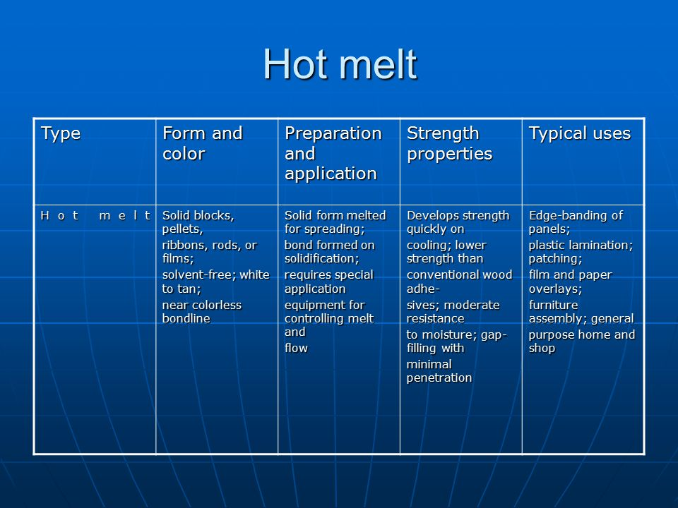 Hot melt Type Form and color Preparation and application Strength properties Typical uses Hot melt Solid blocks, pellets, ribbons, rods, or films; sol