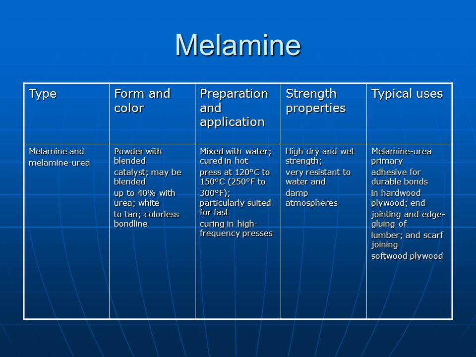 Melamine Type Form and color Preparation and application Strength properties Typical uses Melamine and melamine-urea Powder with blended catalyst; may