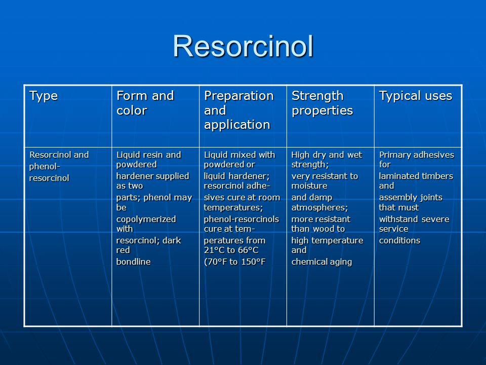 Resorcinol Type Form and color Preparation and application Strength properties Typical uses Resorcinol and phenol-resorcinol Liquid resin and powdered