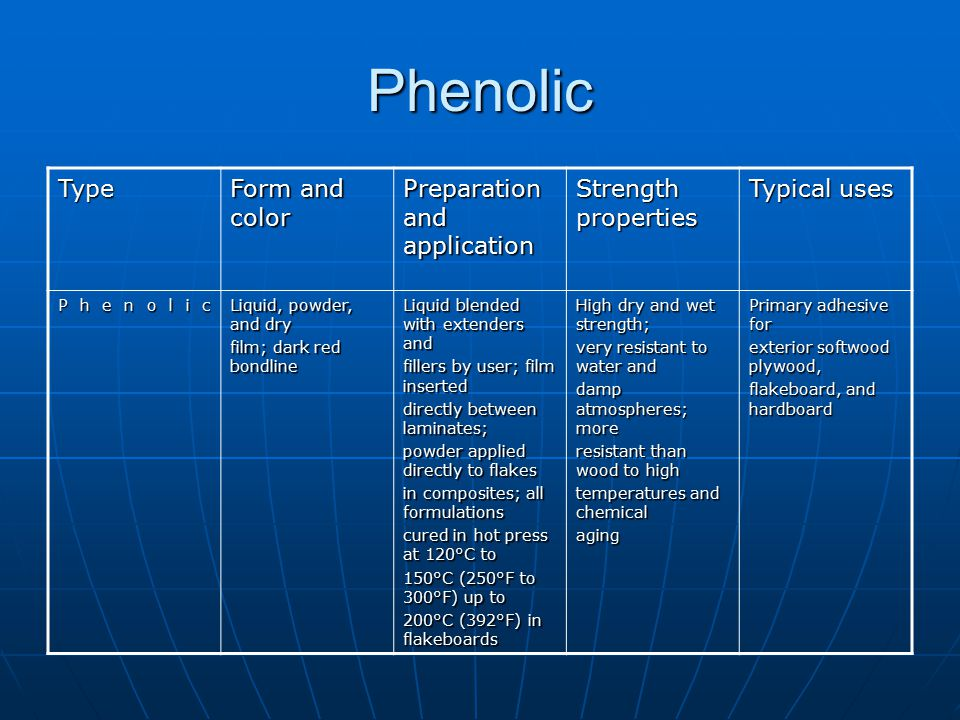 Phenolic Type Form and color Preparation and application Strength properties Typical uses Phenolic Liquid, powder, and dry film; dark red bondline Liq