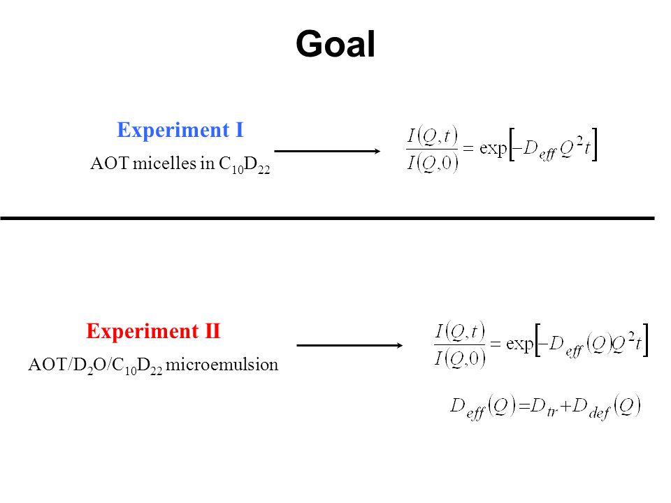 Goal Experiment I AOT micelles in C 10 D 22 Experiment II AOT/D 2 O/C 10 D 22 microemulsion