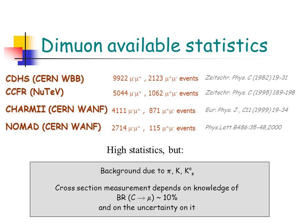 Dimuon available statistics CDHS (CERN WBB) CCFR (NuTeV) CHARMII (CERN WANF) Zeitschr. Phys. C (1982) 19-31 Zeitschr. Phys. C (1995) 189-198 Eur. Phys