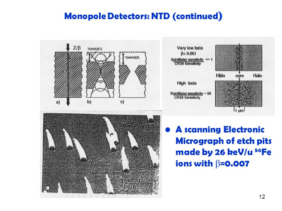 12 Monopole Detectors: NTD (continued ) A scanning Electronic Micrograph of etch pits made by 26 keV/u 56 Fe ions with  =0.007