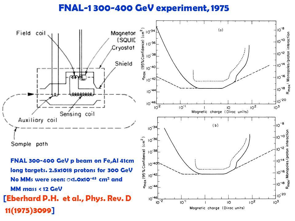 21 FNAL-1 300-400 GeV experiment, 1975 FNAL 300-400 GeV p beam on Fe,Al 41cm long targets.