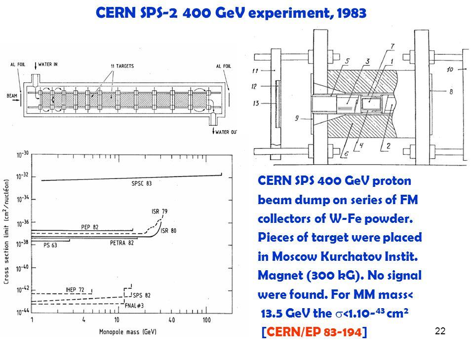 22 CERN SPS-2 400 GeV experiment, 1983 CERN SPS 400 GeV proton beam dump on series of FM collectors of W-Fe powder.