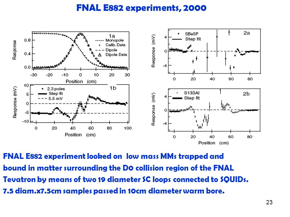 23 FNAL E882 experiments, 2000 FNAL E882 experiment looked on low mass MMs trapped and bound in matter surrounding the D0 collision region of the FNAL Tevatron by means of two 19 diameter SC loops connected to SQUIDs.