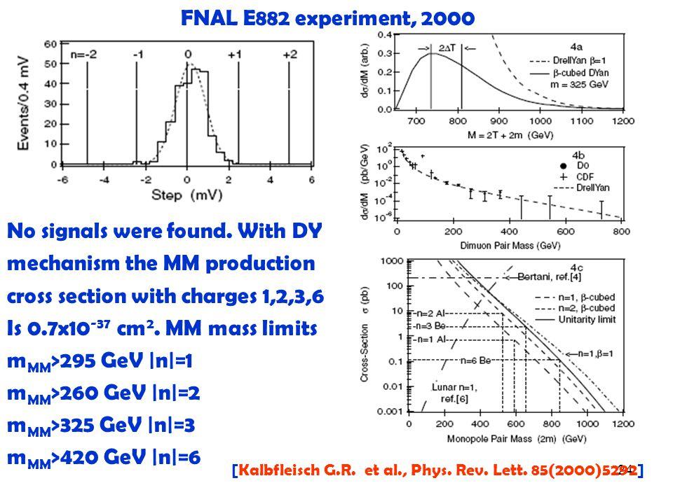 24 FNAL E882 experiment, 2000 No signals were found.