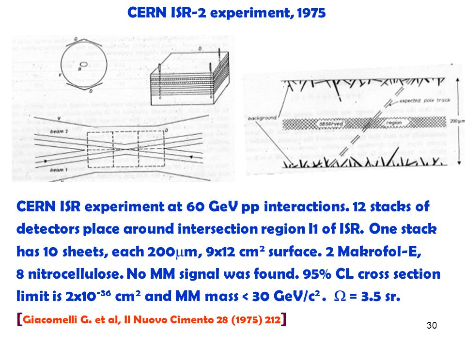 30 CERN ISR-2 experiment, 1975 CERN ISR experiment at 60 GeV pp interactions.