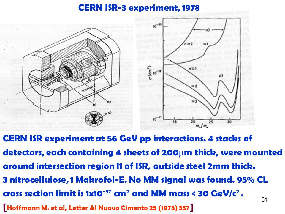 31 CERN ISR-3 experiment, 1978 CERN ISR experiment at 56 GeV pp interactions.