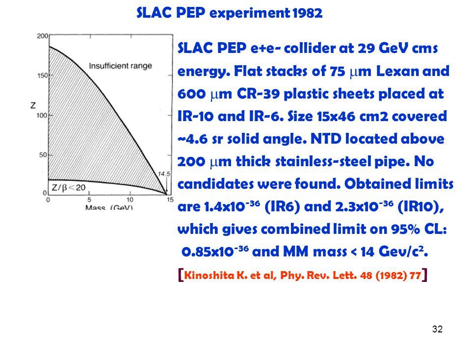 32 SLAC PEP experiment 1982 SLAC PEP e+e- collider at 29 GeV cms energy.