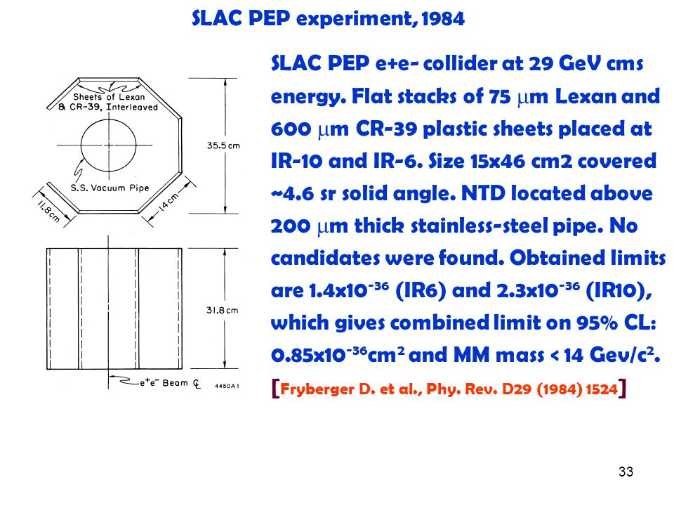 33 SLAC PEP experiment, 1984 SLAC PEP e+e- collider at 29 GeV cms energy. Flat stacks of 75  m Lexan and 600  m CR-39 plastic sheets placed at IR-10
