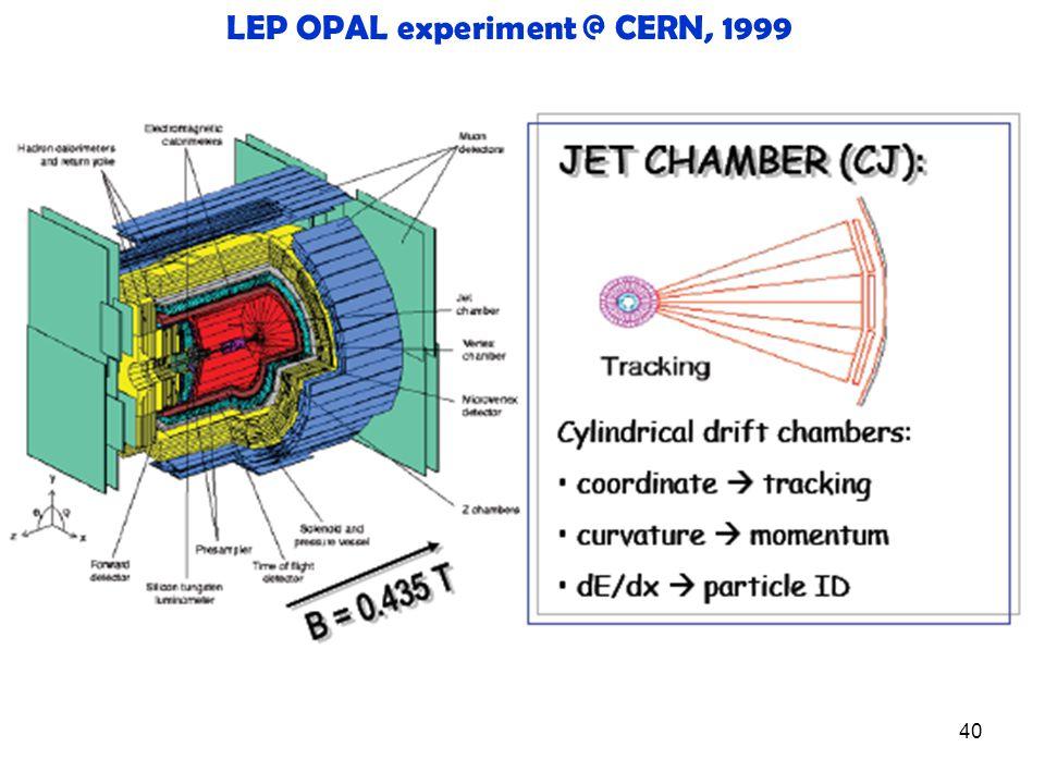 40 LEP OPAL experiment @ CERN, 1999