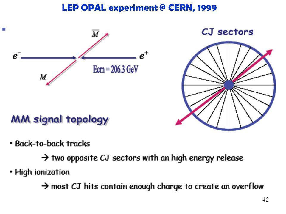 42 LEP OPAL experiment @ CERN, 1999