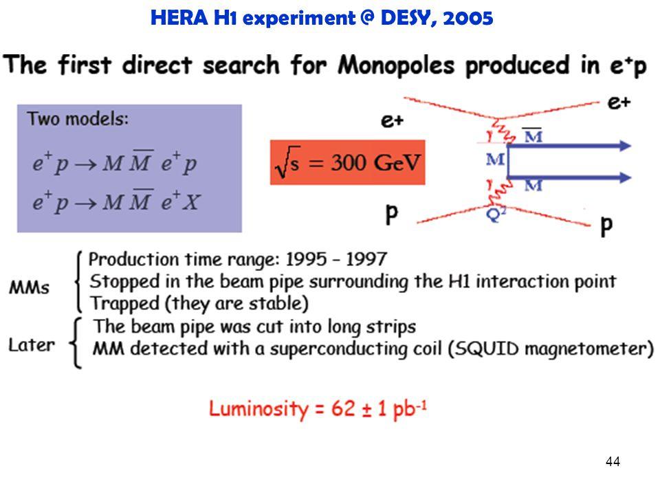 44 HERA H1 experiment @ DESY, 2005