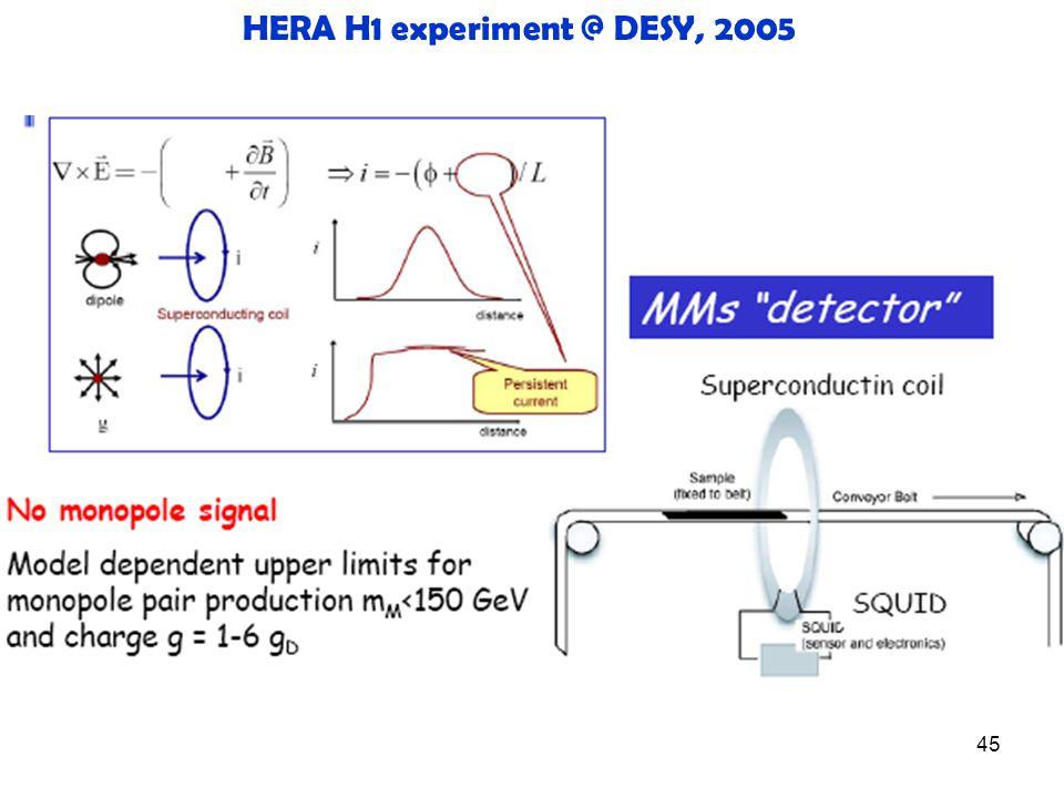 45 HERA H1 experiment @ DESY, 2005