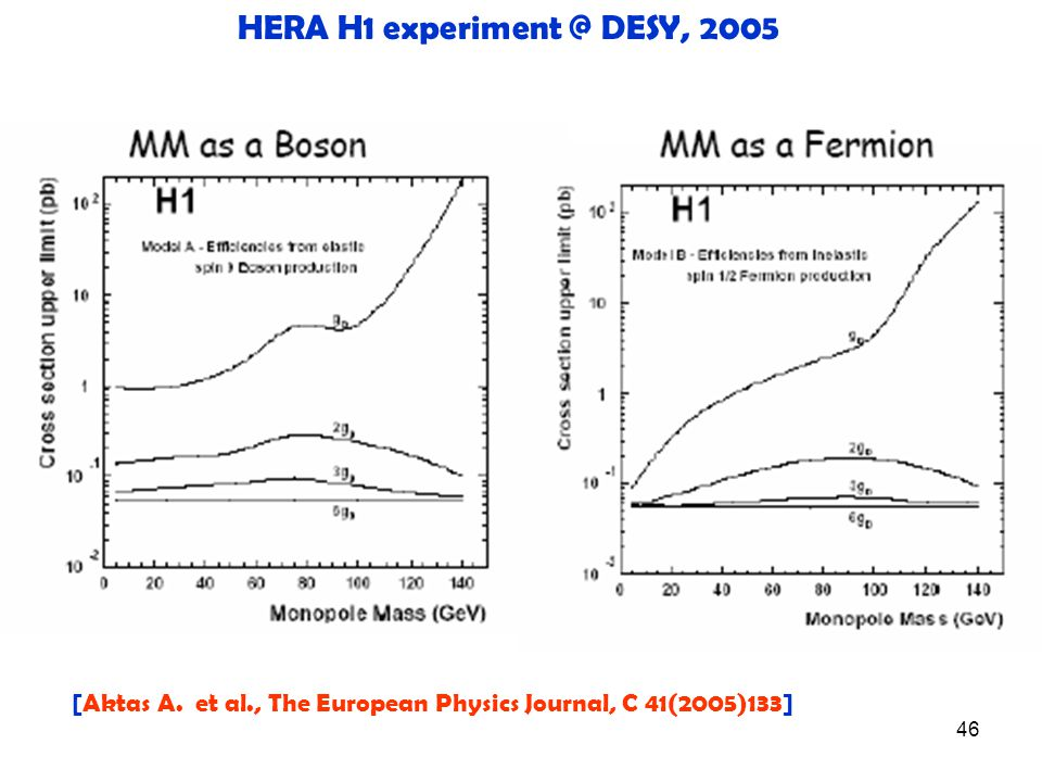46 HERA H1 experiment @ DESY, 2005 [Aktas A. et al., The European Physics Journal, C 41(2005)133]