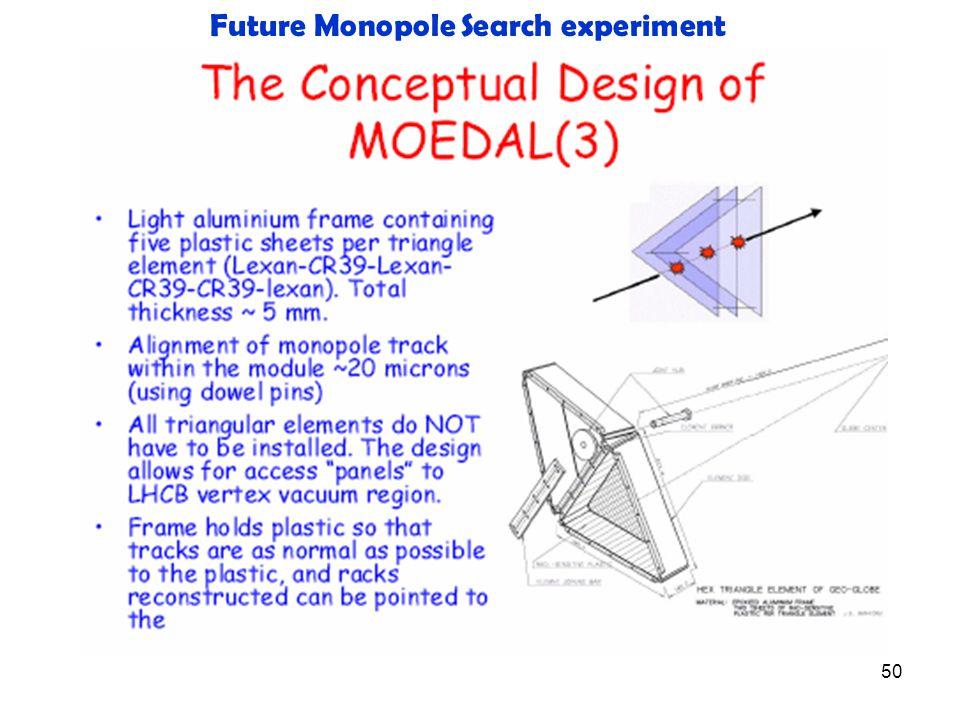 50 Future Monopole Search experiment