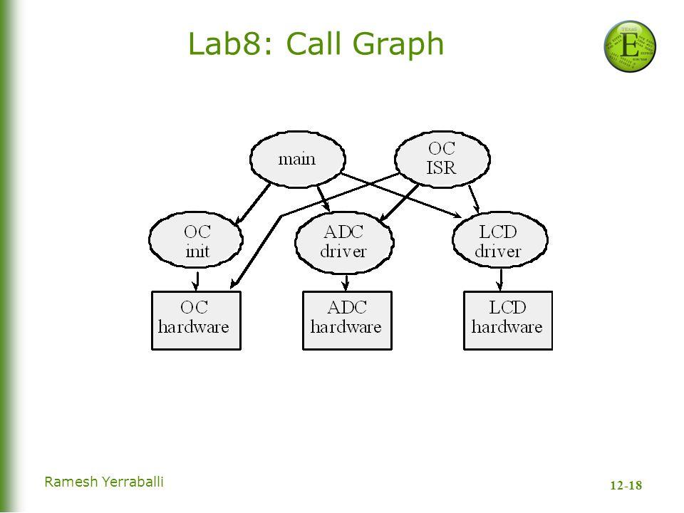 12-18 Ramesh Yerraballi Lab8: Call Graph