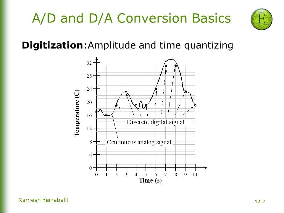 12-2 Ramesh Yerraballi A/D and D/A Conversion Basics Digitization:Amplitude and time quantizing