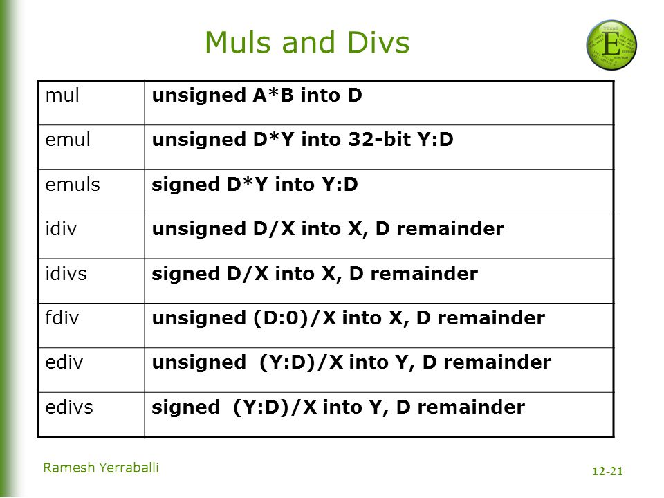 12-21 Ramesh Yerraballi Muls and Divs mulunsigned A*B into D emulunsigned D*Y into 32-bit Y:D emulssigned D*Y into Y:D idivunsigned D/X into X, D remainder idivssigned D/X into X, D remainder fdivunsigned (D:0)/X into X, D remainder edivunsigned (Y:D)/X into Y, D remainder edivssigned (Y:D)/X into Y, D remainder