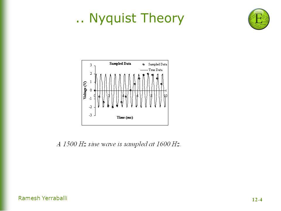 12-4 Ramesh Yerraballi.. Nyquist Theory