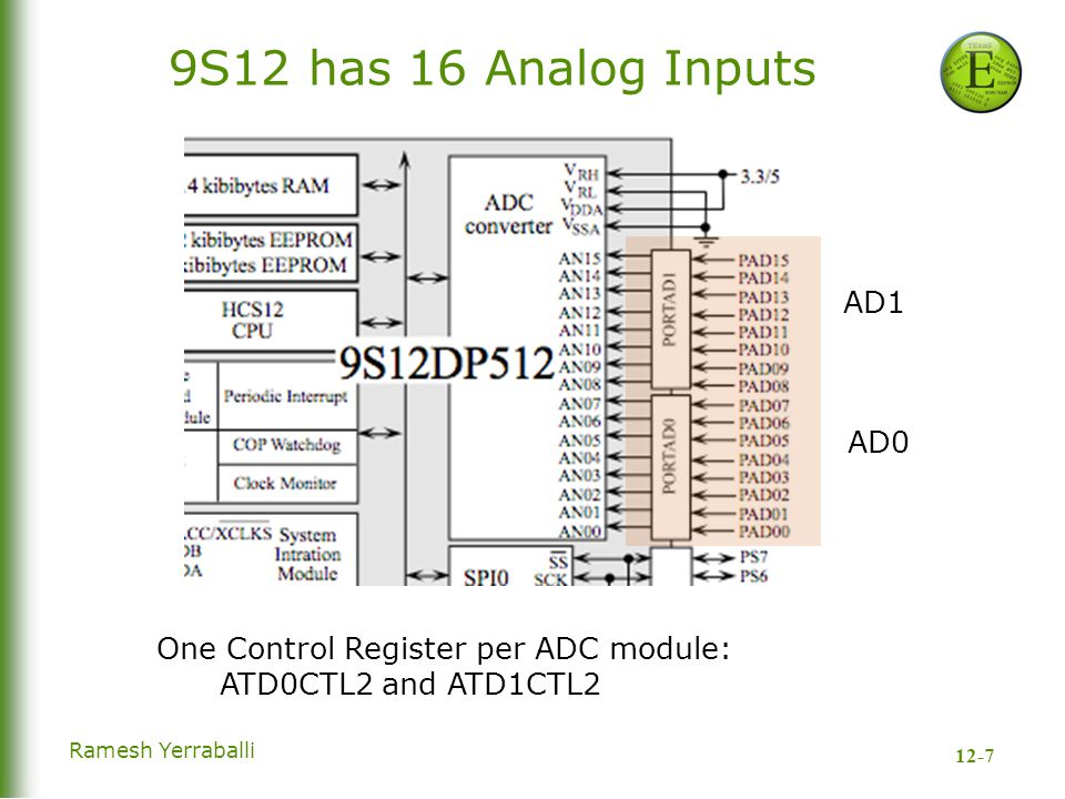 12-7 Ramesh Yerraballi 9S12 has 16 Analog Inputs AD1 AD0 One Control Register per ADC module: ATD0CTL2 and ATD1CTL2