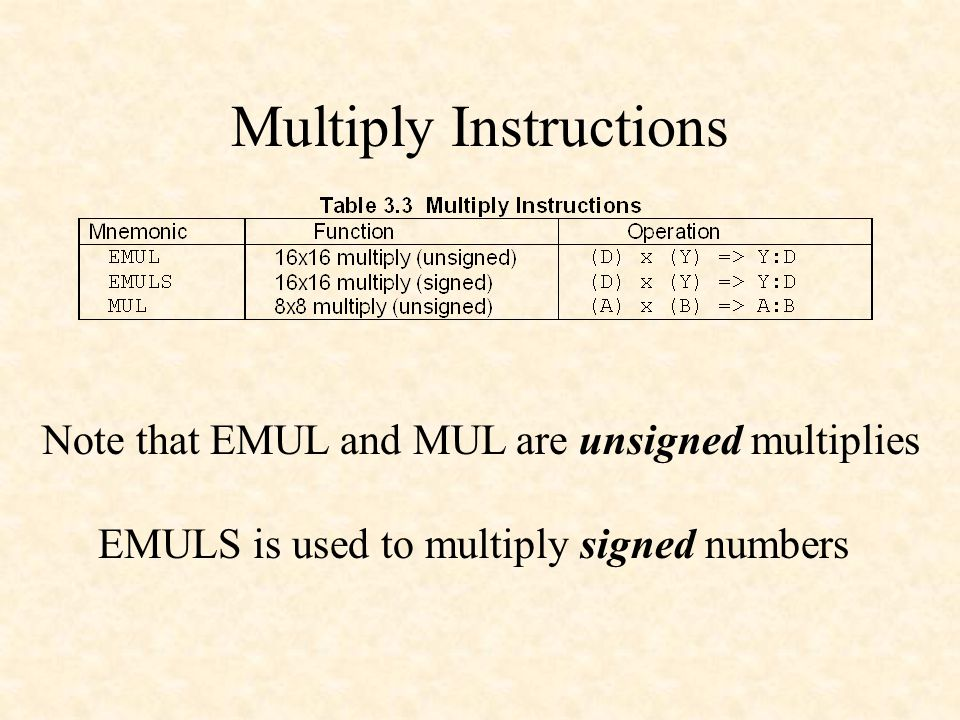 Multiply Instructions Note that EMUL and MUL are unsigned multiplies EMULS is used to multiply signed numbers