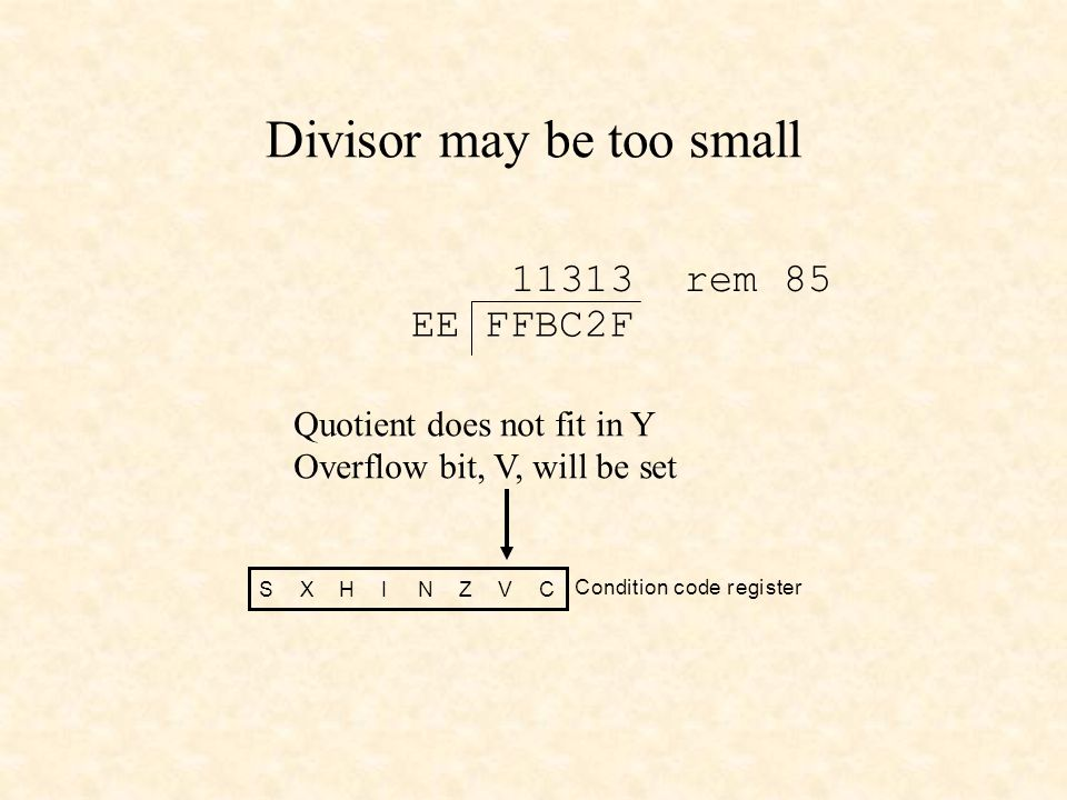 Divisor may be too small EE FFBC2F 11313 rem 85 Quotient does not fit in Y Overflow bit, V, will be set S X H I N Z V C Condition code register