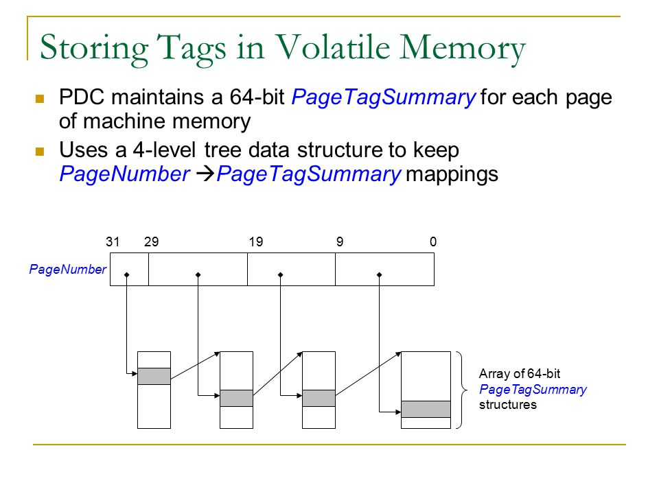 Storing Tags in Volatile Memory PageNumber PDC maintains a 64-bit PageTagSummary for each page of machine memory Uses a 4-level tree data structure to keep PageNumber  PageTagSummary mappings Array of 64-bit PageTagSummary structures 09192931