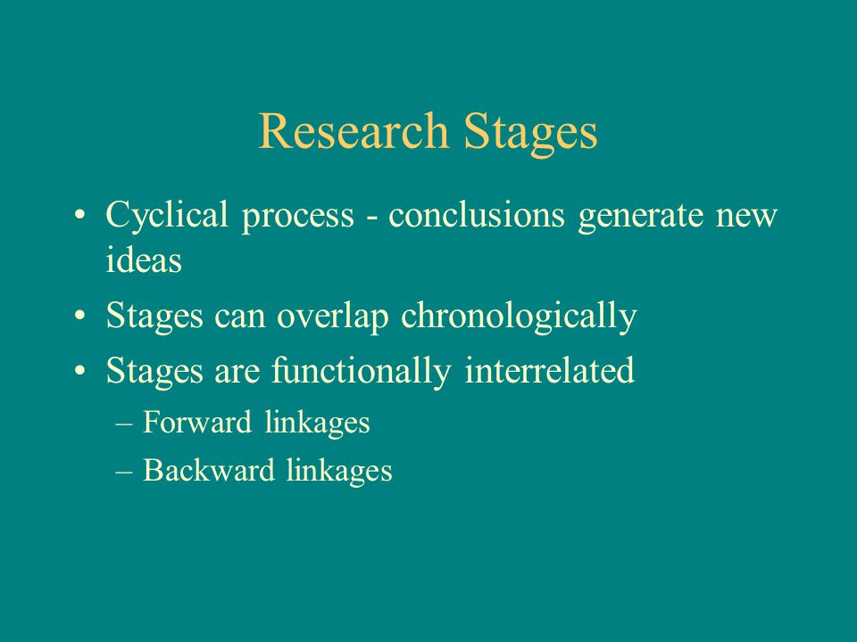 Research Stages Cyclical process - conclusions generate new ideas Stages can overlap chronologically Stages are functionally interrelated –Forward lin