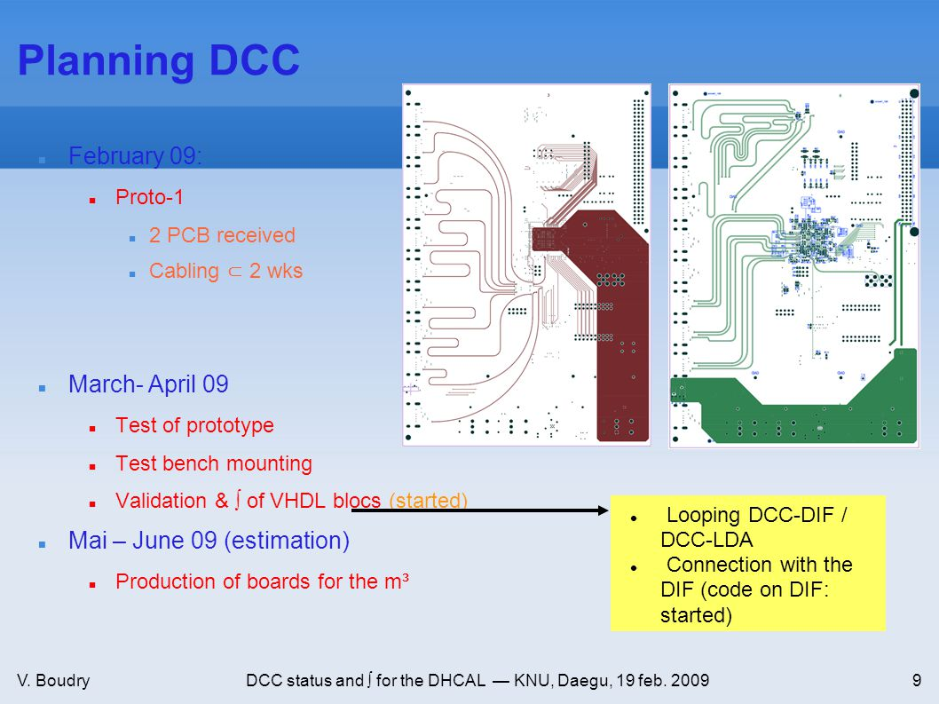 V. BoudryDCC status and ∫ for the DHCAL — KNU, Daegu, 19 feb. 20099 Planning DCC February 09: Proto-1 2 PCB received Cabling ⊂ 2 wks March- April 09 T