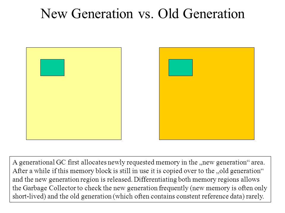New Generation vs.