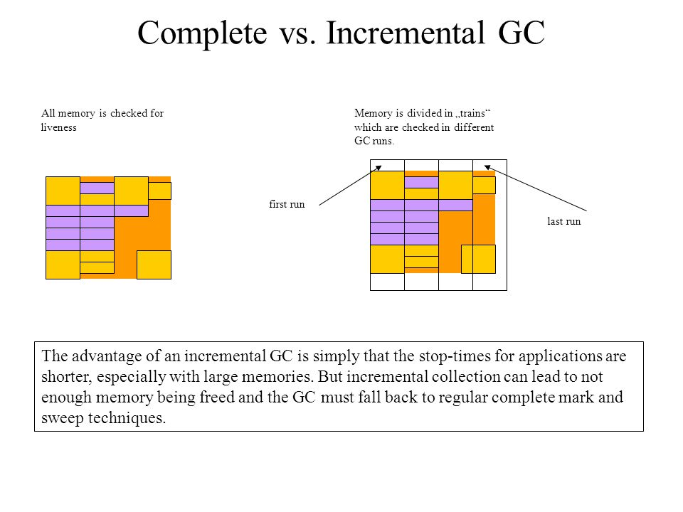 How to diagnose memory allocation problems set GC to verbose.