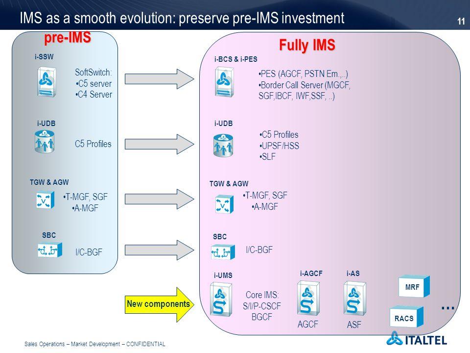 Sales Operations – Market Development – CONFIDENTIAL 11 IMS as a smooth evolution: preserve pre-IMS investment i-SSW i-UDB TGW & AGW SBC SoftSwitch: C5 server C4 Server C5 Profiles T-MGF, SGF A-MGF I/C-BGF PES (AGCF, PSTN Em.,..) Border Call Server (MGCF, SGF,IBCF, IWF,SSF,..) C5 Profiles UPSF/HSS SLF i-BCS & i-PES i-UDB SBC I/C-BGF i-UMS Core IMS: S/I/P-CSCF BGCF i-AGCF AGCF pre-IMS Fully IMS TGW & AGW T-MGF, SGF A-MGF … New components RACS MRF i-AS ASF