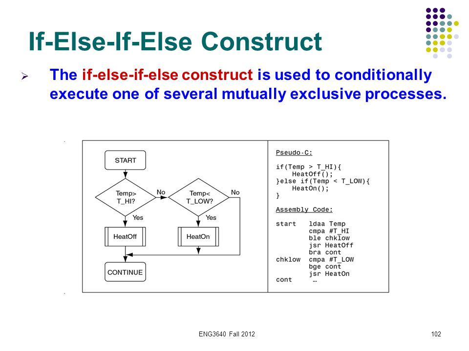 ENG3640 Fall 2012102 If-Else-If-Else Construct  The if-else-if-else construct is used to conditionally execute one of several mutually exclusive proc