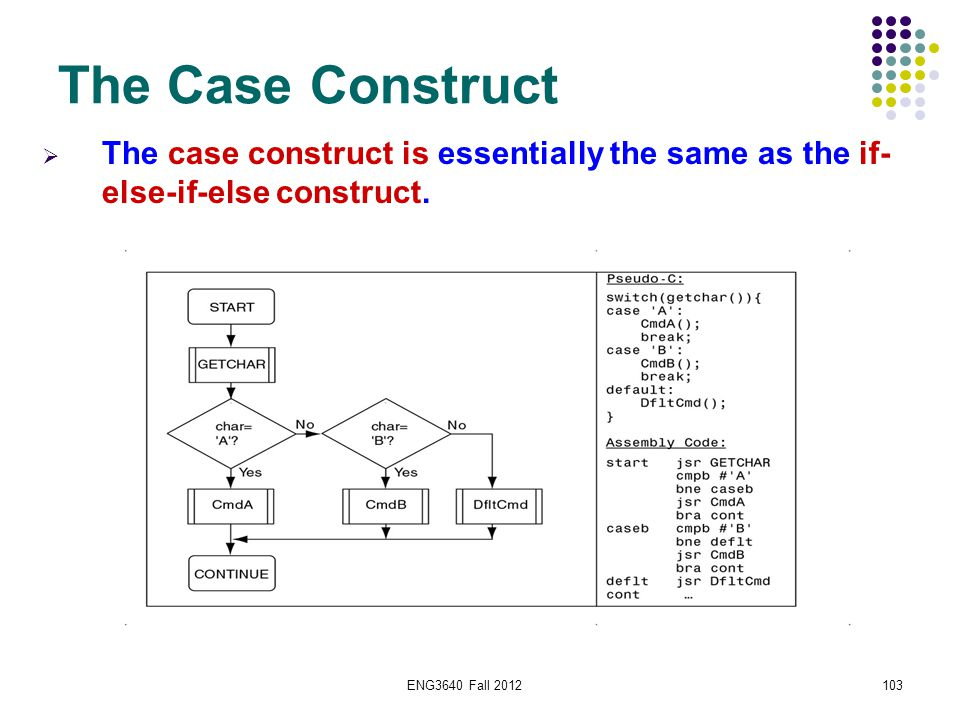 ENG3640 Fall 2012103 The Case Construct  The case construct is essentially the same as the if- else-if-else construct.