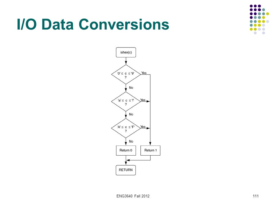 ENG3640 Fall 2012111 I/O Data Conversions