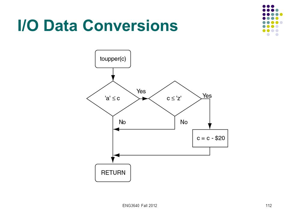 ENG3640 Fall 2012112 I/O Data Conversions