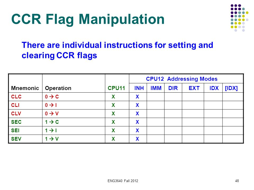 ENG3640 Fall 201248 CCR Flag Manipulation CPU12 Addressing Modes MnemonicOperationCPU11 INH IMM DIR EXT IDX[IDX] CLC0  C X X CLI0  I X X CLV0  V X X SEC1  C X X SEI1  I X X SEV1  V X X There are individual instructions for setting and clearing CCR flags