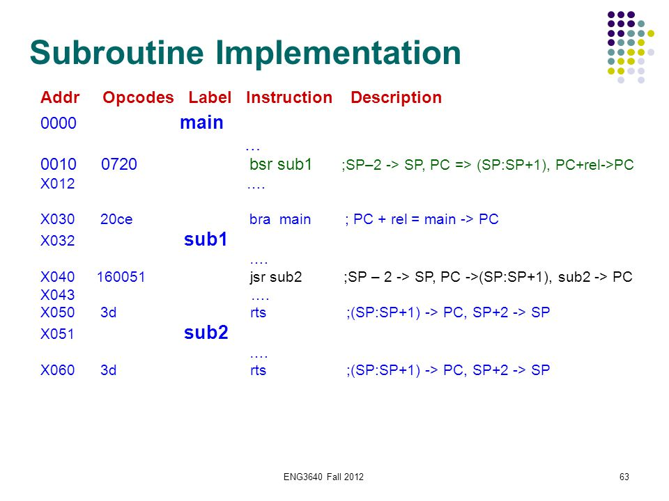 ENG3640 Fall 201263 Subroutine Implementation Addr Opcodes Label Instruction Description 0000 main … 0010 0720 bsr sub1 ;SP–2 -> SP, PC => (SP:SP+1),